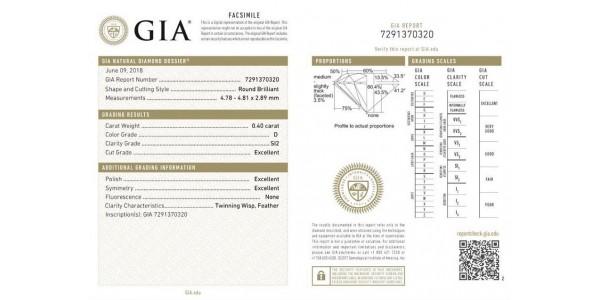 GIA-sertifika-pirlanta